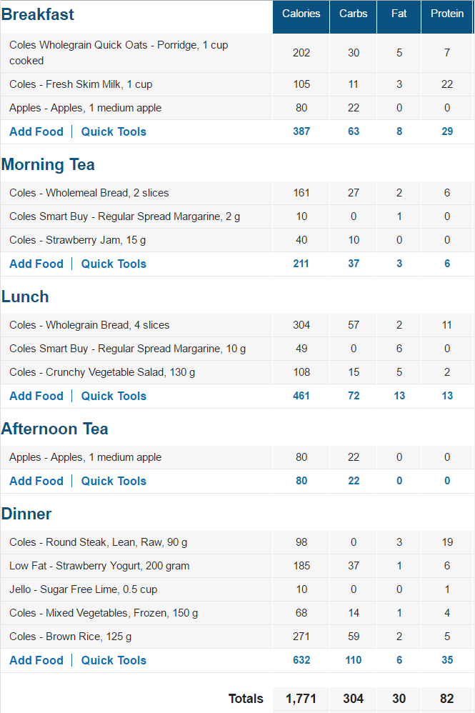 MyFitnessPal - Eating for Diabetes